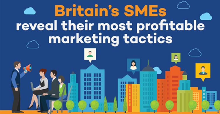 Infographic Reveals Most Profitable Marketing Tactics for SMEs