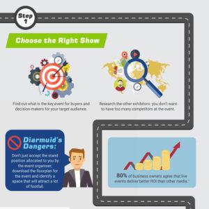 Choosing-the-show