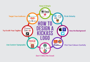 Design a Memorable Logo For Your Business