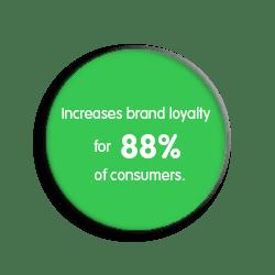 88% brand loyalty