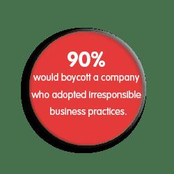 90% boycott