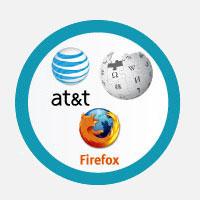 Types of Global Logo