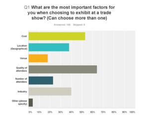 Trade Show Survey