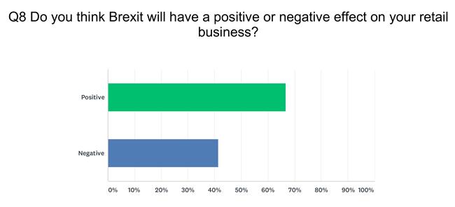 Brexit Survey Question