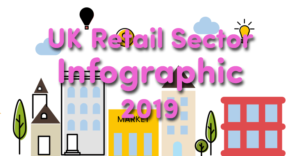 Retail Sector Infographic