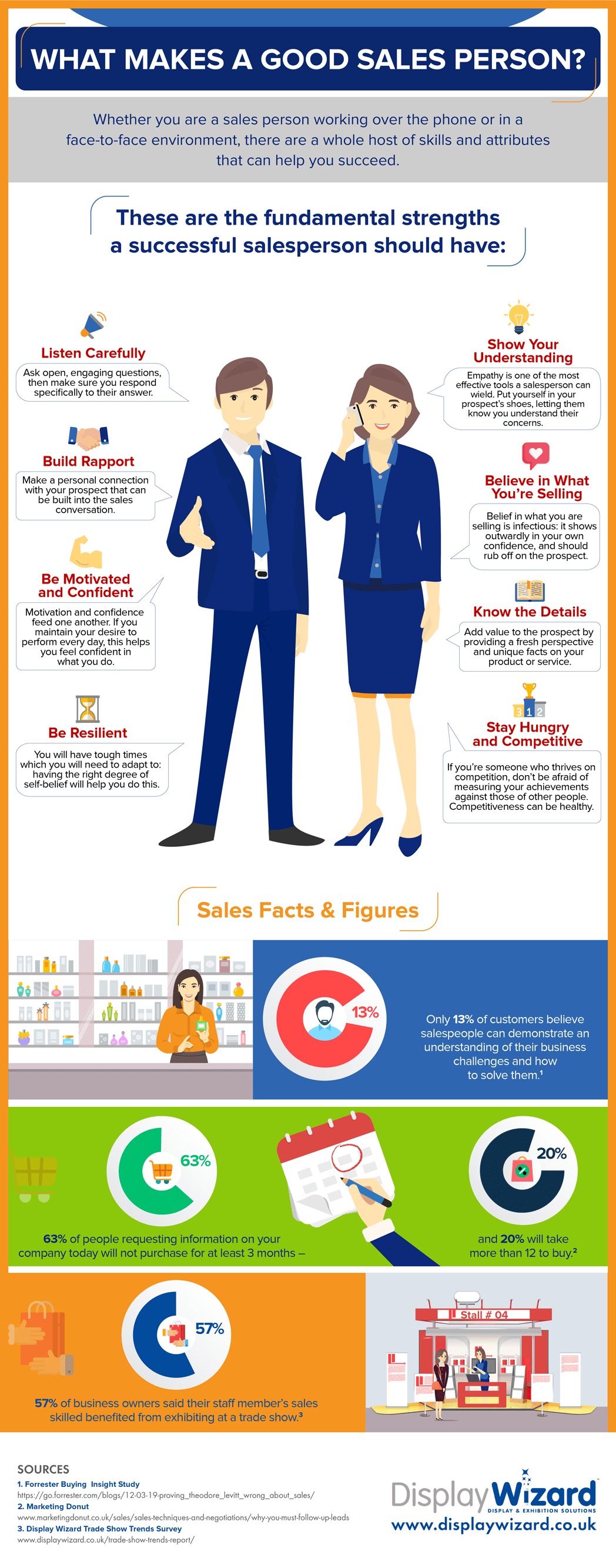 sales-person-infographic
